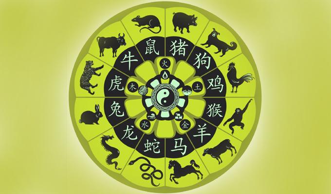 Milyen v�ltoz�sokon m�sz kereszt�l 2015-ben a k�nai horoszk�p szerint?
