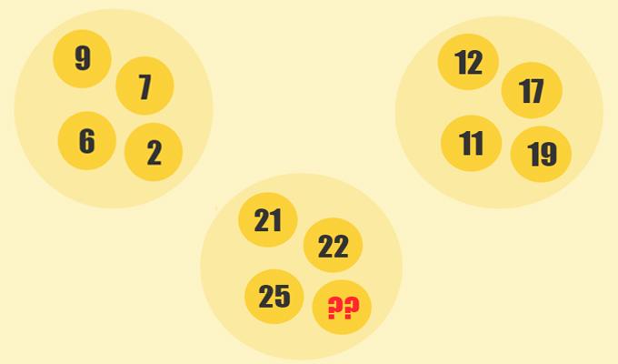 Számhalmazok játéka - Melyik szám illik a harmadik körbe?