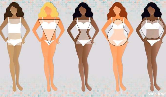 Így válaszd ki a testalkatodhoz illő tökéletes ruhát - Legyen tökéletes a megjelenésed!