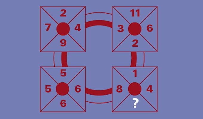 Pofonegyszerű matematikai feladványok, amikhez csak egy kis ész kell